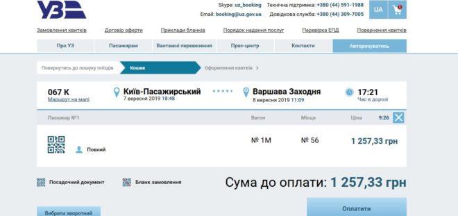 Расписание поездов из Украины в Европу